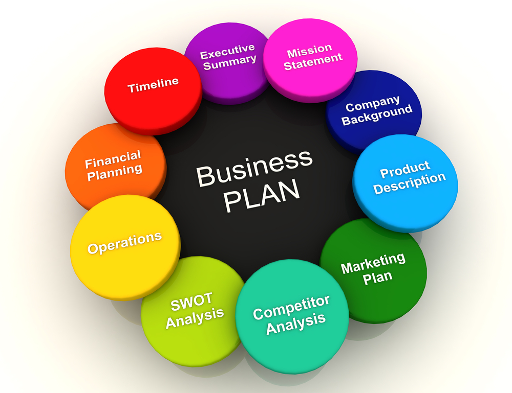 executive summary for business plan